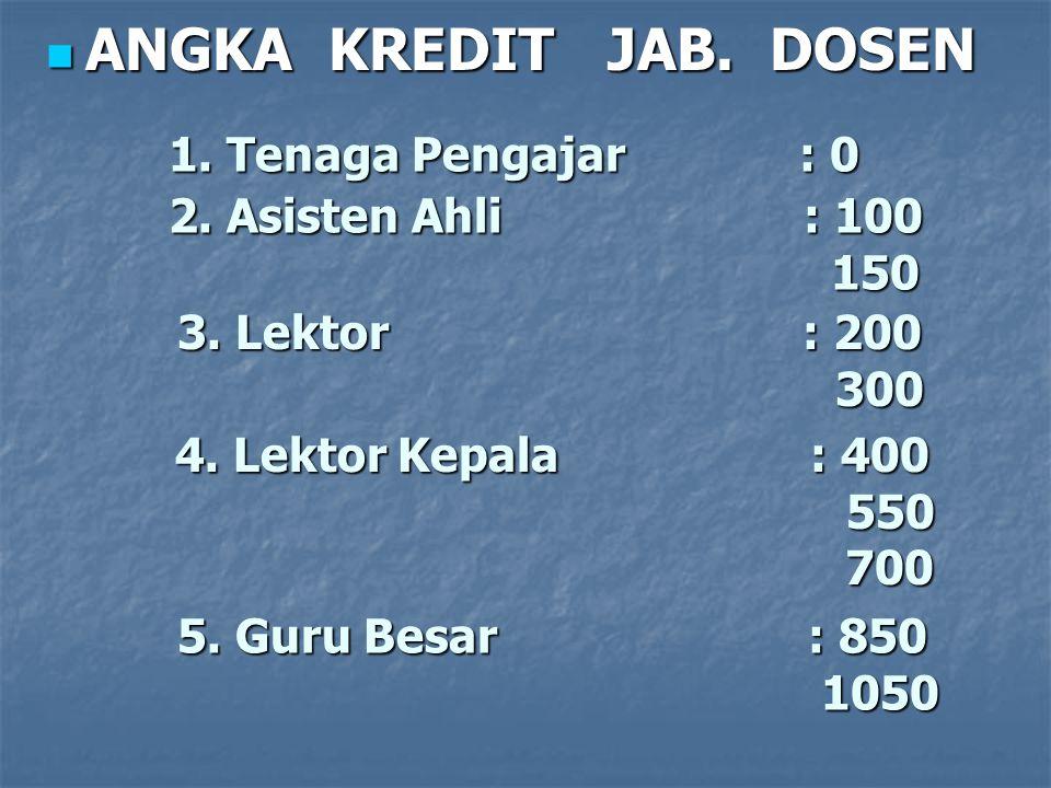 Kenaikan awal pangkat Dosen dapat diusulkan apabila : 1.Telah memiliki masa kerja minimal 1 tahun 1 Bulan tahun 1 Bulan 2.