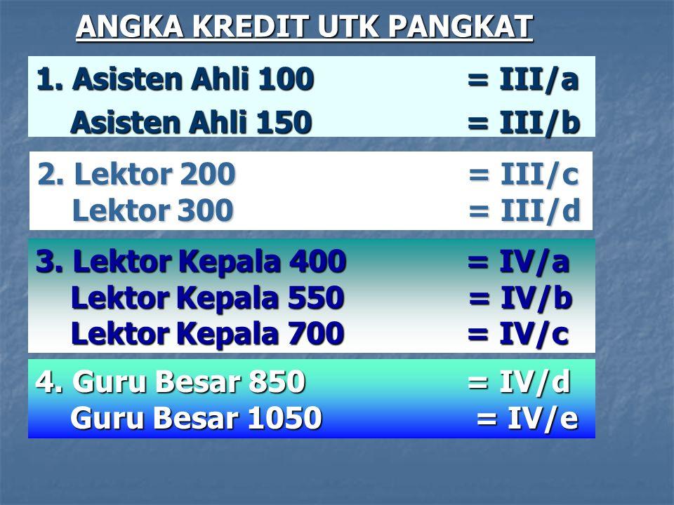 1. Asisten Ahli 100 = III/a Asisten Ahli 150 = III/b Asisten Ahli 150 = III/b ANGKA KREDIT UTK PANGKAT 2. Lektor 200 = III/c Lektor 300 = III/d Lektor