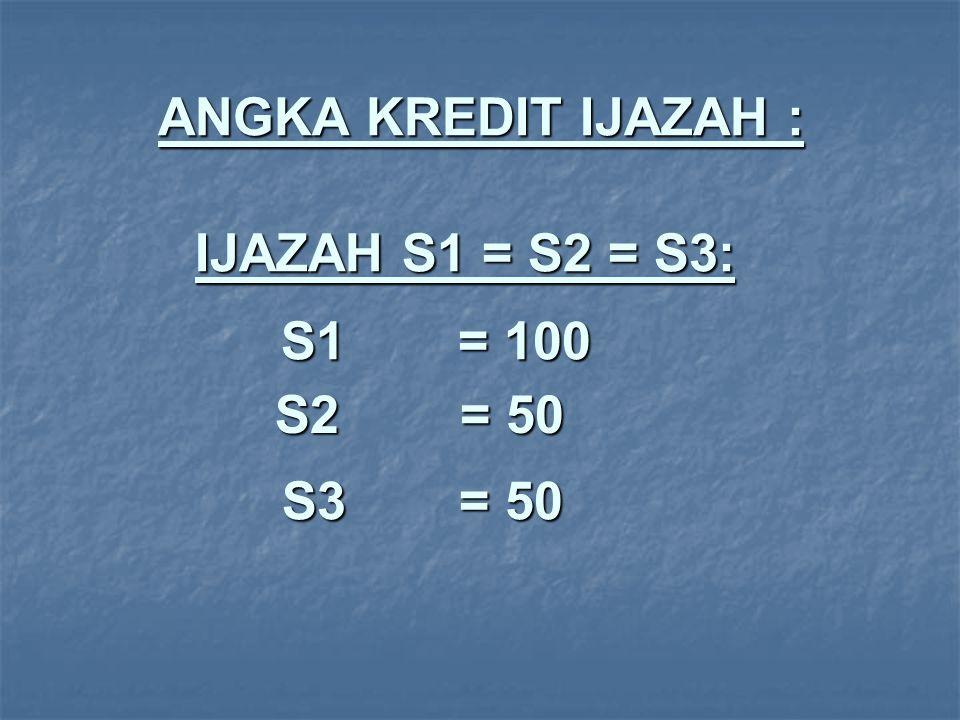 ANGKA KREDIT IJAZAH : S1 = 100 S1 = 100 S2 = 50 S3= 50 S3= 50 IJAZAH S1 = S2 = S3: