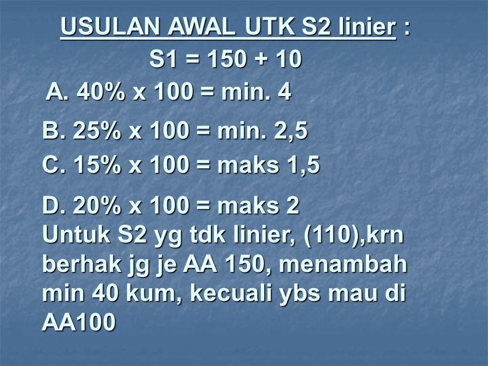 USULAN AWAL UTK S2 linier : S1 = 150 + 10 A. 40% x 100 = min. 4 B. 25% x 100 = min. 2,5 C. 15% x 100 = maks 1,5 D. 20% x 100 = maks 2 Untuk S2 yg tdk