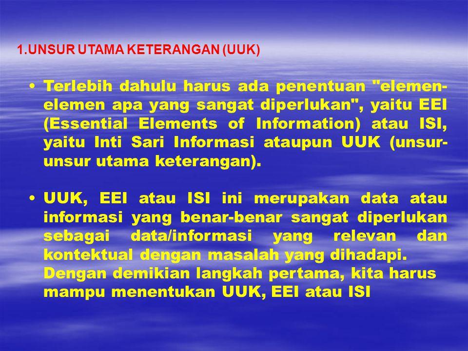 Terlebih dahulu harus ada penentuan elemen- elemen apa yang sangat diperlukan , yaitu EEI (Essential Elements of Information) atau ISI, yaitu Inti Sari Informasi ataupun UUK (unsur- unsur utama keterangan).