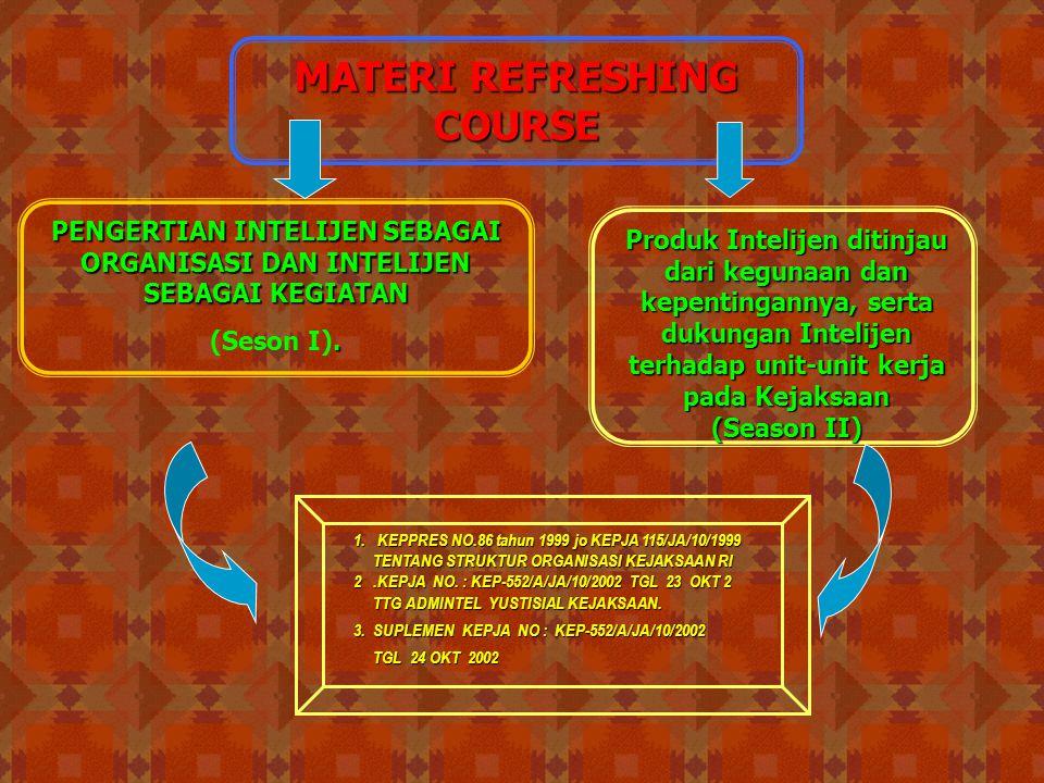 1. KEPPRES NO.86 tahun 1999 jo KEPJA 115/JA/10/1999 TENTANG STRUKTUR ORGANISASI KEJAKSAAN RI TENTANG STRUKTUR ORGANISASI KEJAKSAAN RI 2.KEPJA NO. : KE