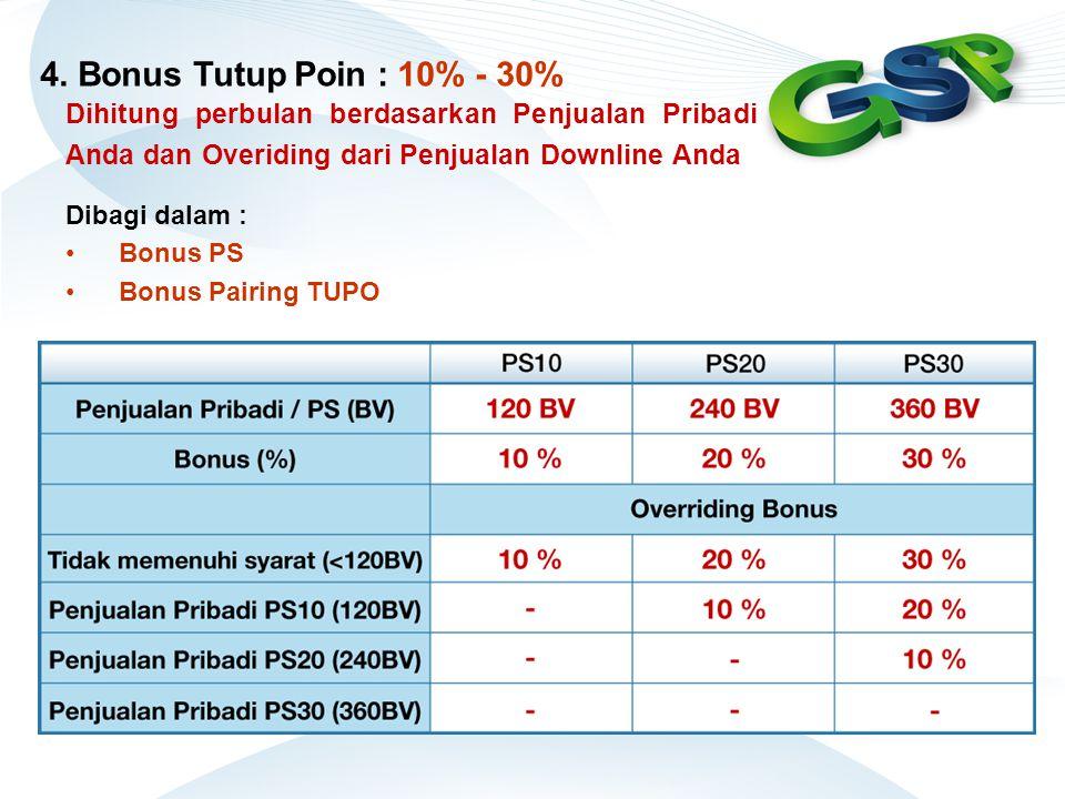 4. Bonus Tutup Poin : 10% - 30% Dihitung perbulan berdasarkan Penjualan Pribadi Anda dan Overiding dari Penjualan Downline Anda Dibagi dalam : Bonus P