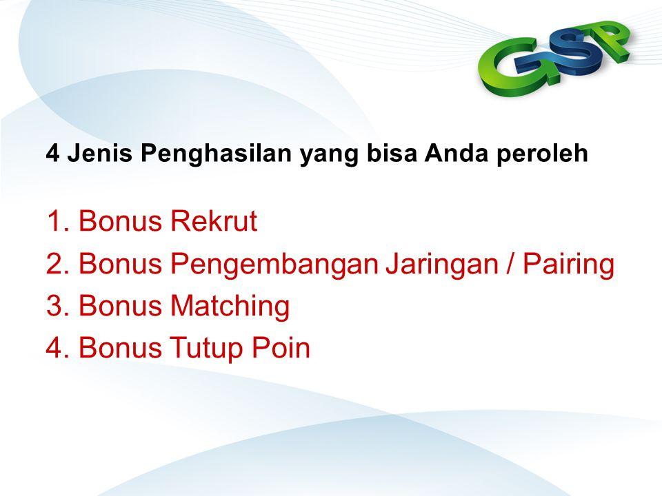 4 Jenis Penghasilan yang bisa Anda peroleh 1. Bonus Rekrut 2. Bonus Pengembangan Jaringan / Pairing 3. Bonus Matching 4. Bonus Tutup Poin