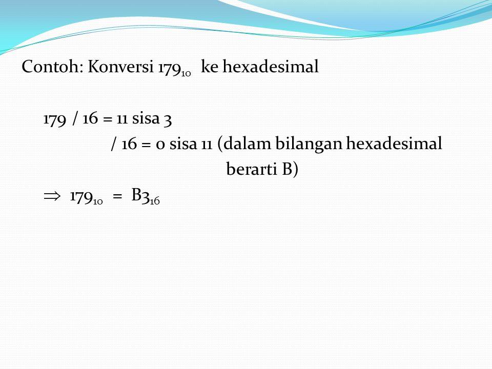 Contoh: Konversi 179 10 ke hexadesimal 179 / 16 = 11 sisa 3 / 16 = 0 sisa 11 (dalam bilangan hexadesimal berarti B)  179 10 = B3 16