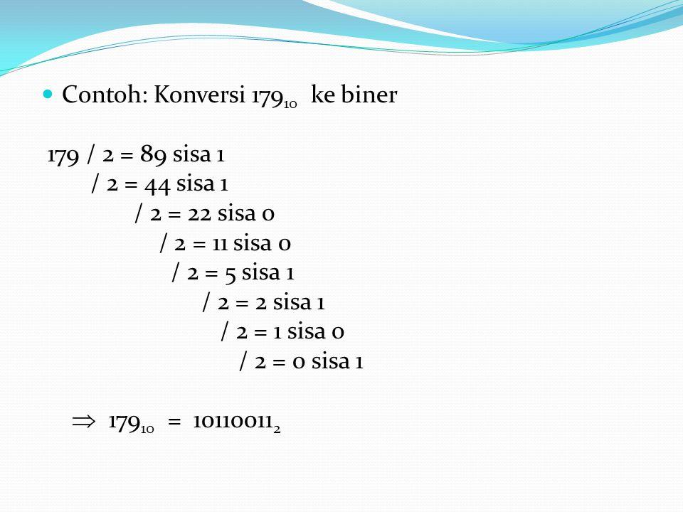 Contoh: Konversi 179 10 ke biner 179 / 2 = 89 sisa 1 / 2 = 44 sisa 1 / 2 = 22 sisa 0 / 2 = 11 sisa 0 / 2 = 5 sisa 1 / 2 = 2 sisa 1 / 2 = 1 sisa 0 / 2