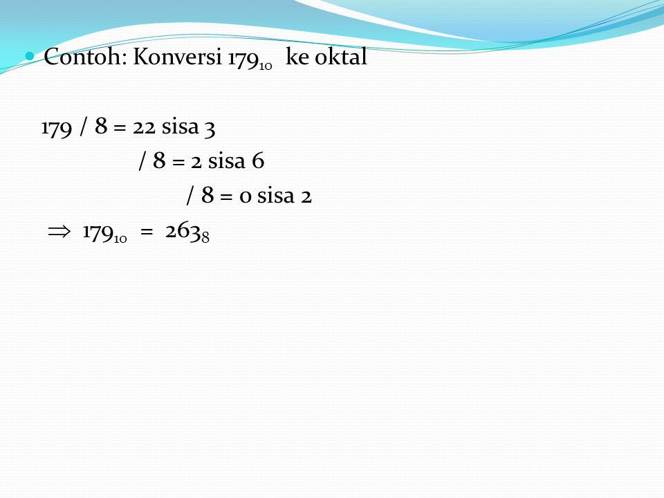 Contoh: Konversi 179 10 ke oktal 179 / 8 = 22 sisa 3 / 8 = 2 sisa 6 / 8 = 0 sisa 2  179 10 = 263 8