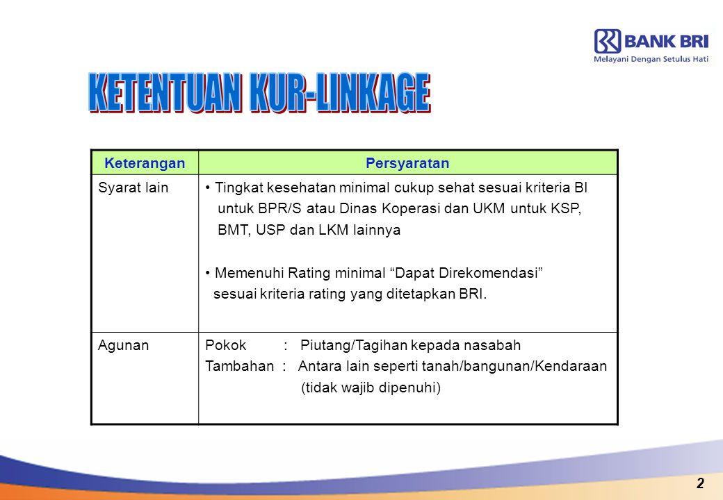 2 KeteranganPersyaratan Syarat lain Tingkat kesehatan minimal cukup sehat sesuai kriteria BI untuk BPR/S atau Dinas Koperasi dan UKM untuk KSP, BMT, U