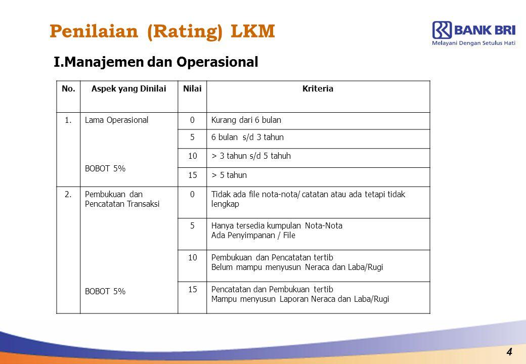 4 Penilaian (Rating) LKM I.Manajemen dan Operasional No.Aspek yang DinilaiNilaiKriteria 1.Lama Operasional BOBOT 5% 0Kurang dari 6 bulan 56 bulan s/d