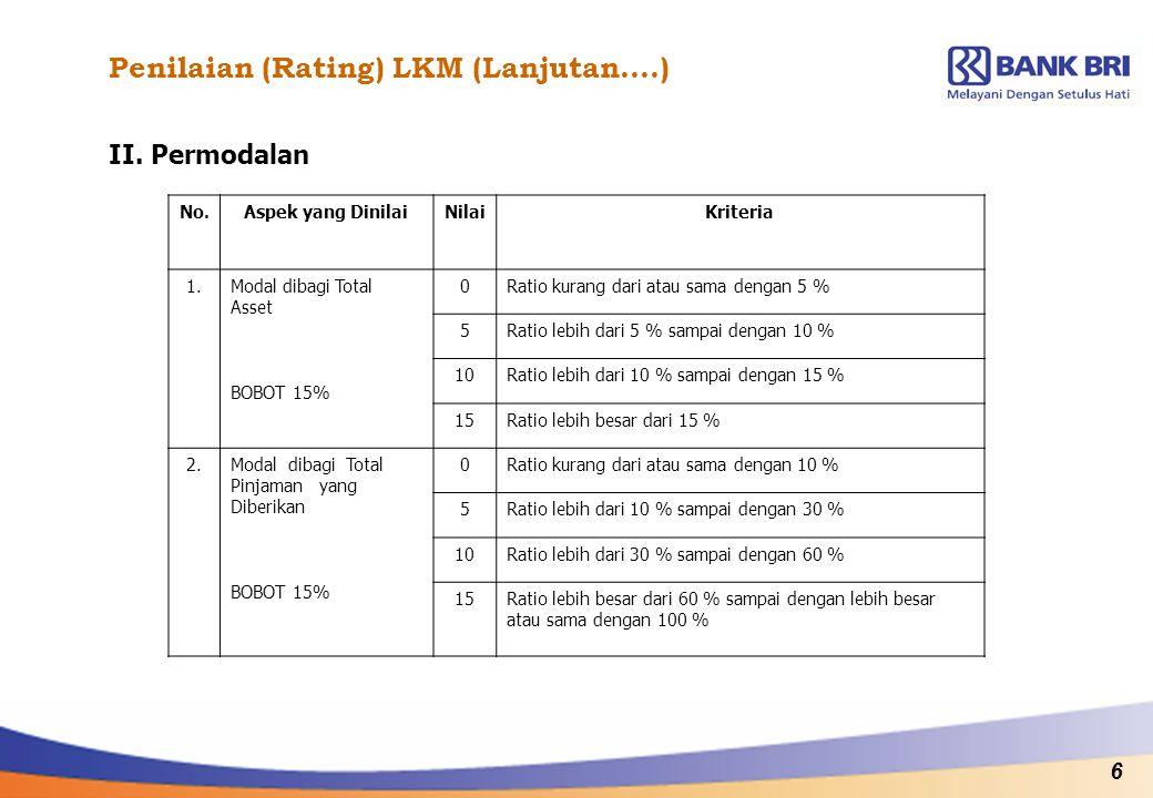 6 II. Permodalan No.Aspek yang DinilaiNilaiKriteria 1.Modal dibagi Total Asset BOBOT 15% 0Ratio kurang dari atau sama dengan 5 % 5Ratio lebih dari 5 %