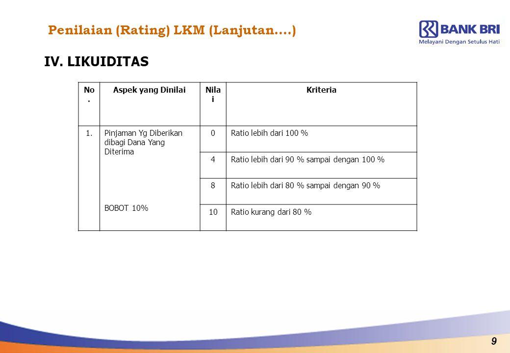 9 Penilaian (Rating) LKM (Lanjutan….) IV. LIKUIDITAS No. Aspek yang DinilaiNila i Kriteria 1.Pinjaman Yg Diberikan dibagi Dana Yang Diterima BOBOT 10%