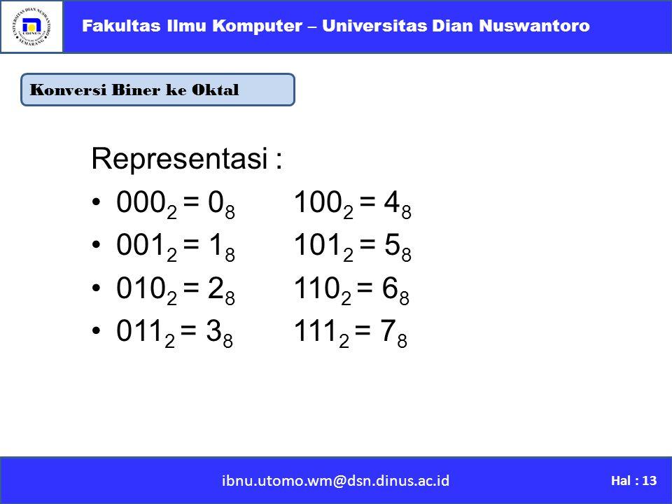 Konversi Biner ke Oktal ibnu.utomo.wm@dsn.dinus.ac.id Fakultas Ilmu Komputer – Universitas Dian Nuswantoro Hal : 13 Representasi : 000 2 = 0 8 100 2 = 4 8 001 2 = 1 8 101 2 = 5 8 010 2 = 2 8 110 2 = 6 8 011 2 = 3 8 111 2 = 7 8