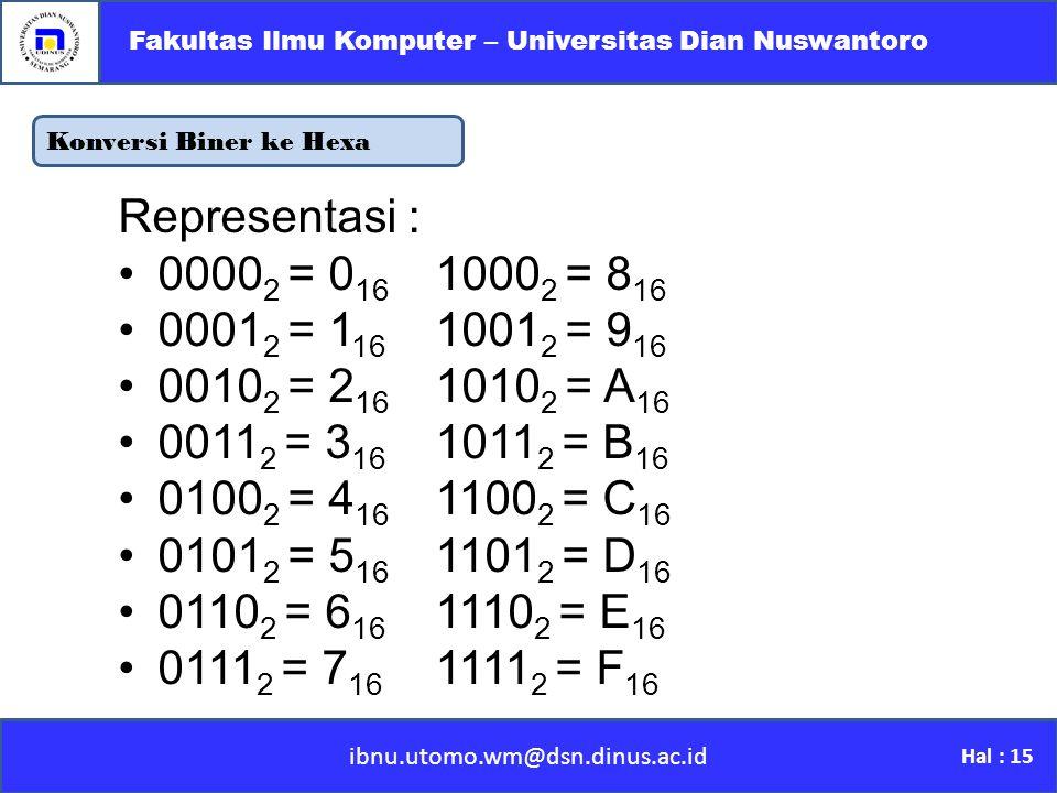 Konversi Biner ke Hexa ibnu.utomo.wm@dsn.dinus.ac.id Fakultas Ilmu Komputer – Universitas Dian Nuswantoro Hal : 15 Representasi : 0000 2 = 0 16 1000 2 = 8 16 0001 2 = 1 16 1001 2 = 9 16 0010 2 = 2 16 1010 2 = A 16 0011 2 = 3 16 1011 2 = B 16 0100 2 = 4 16 1100 2 = C 16 0101 2 = 5 16 1101 2 = D 16 0110 2 = 6 16 1110 2 = E 16 0111 2 = 7 16 1111 2 = F 16