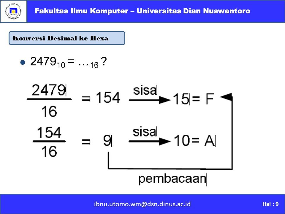 Konversi Desimal ke Hexa ibnu.utomo.wm@dsn.dinus.ac.id Fakultas Ilmu Komputer – Universitas Dian Nuswantoro Hal : 9 2479 10 = … 16