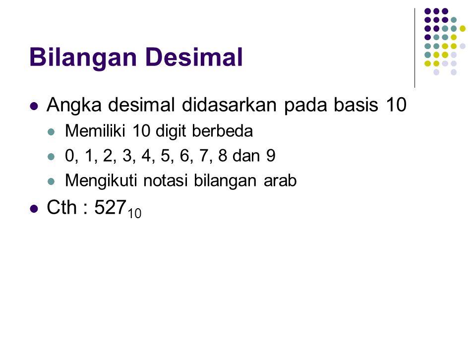 Konversi Oktal ke Desimal 624 8 =...10 .