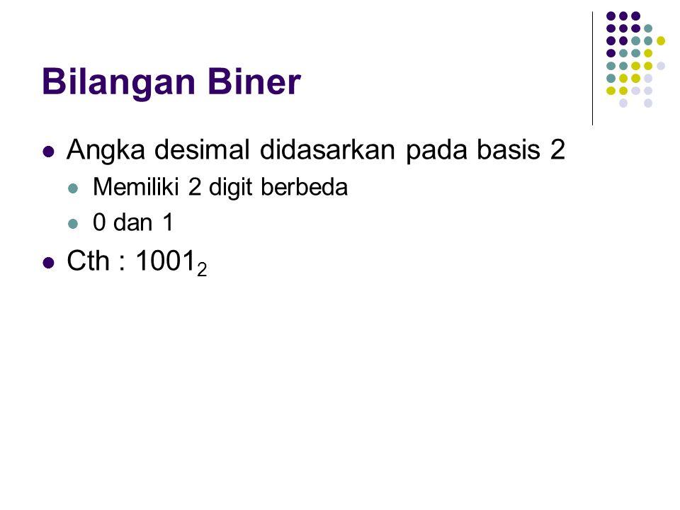 Konversi Hexa ke Biner 2AC 16 =... 2 ? = 2 | A | C = 0010 | 1010 | 1100 = 1010101100 2