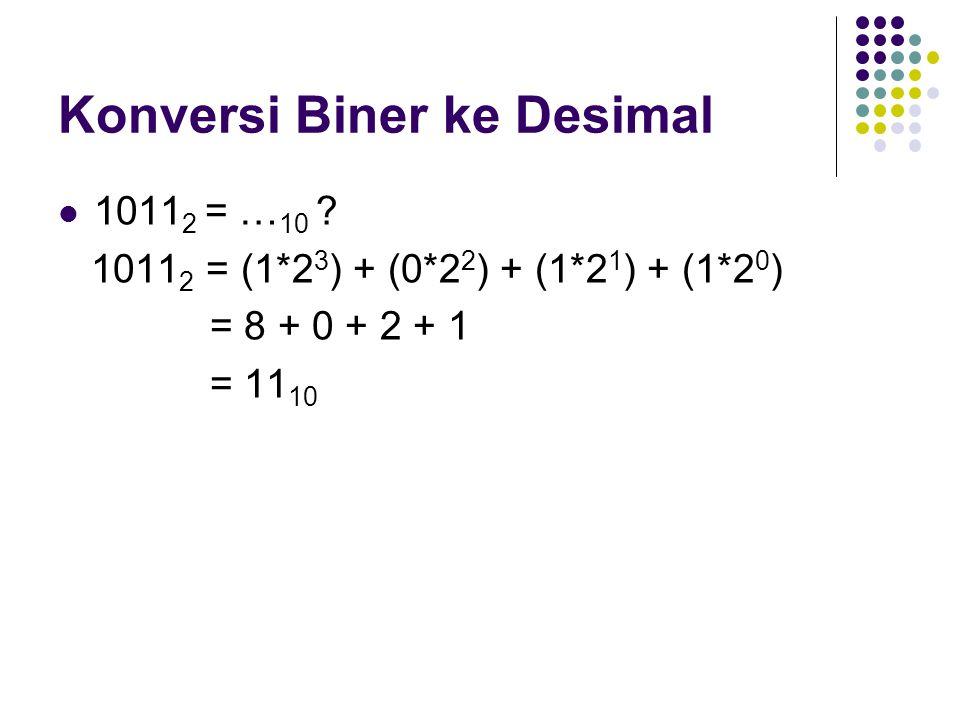 Konversi Biner ke Oktal 110010 2 = … 8 ? 110010 2 = 110 010 = 6 2 = 62 8