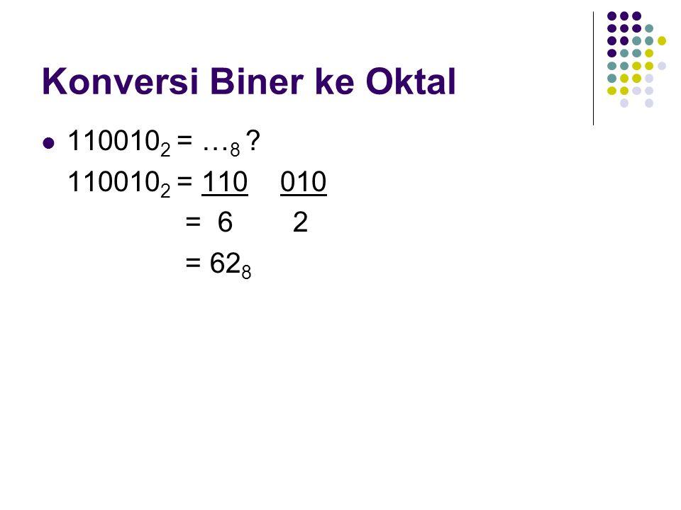 Konversi Biner ke Hexa 100111001011 2 = … 16 .