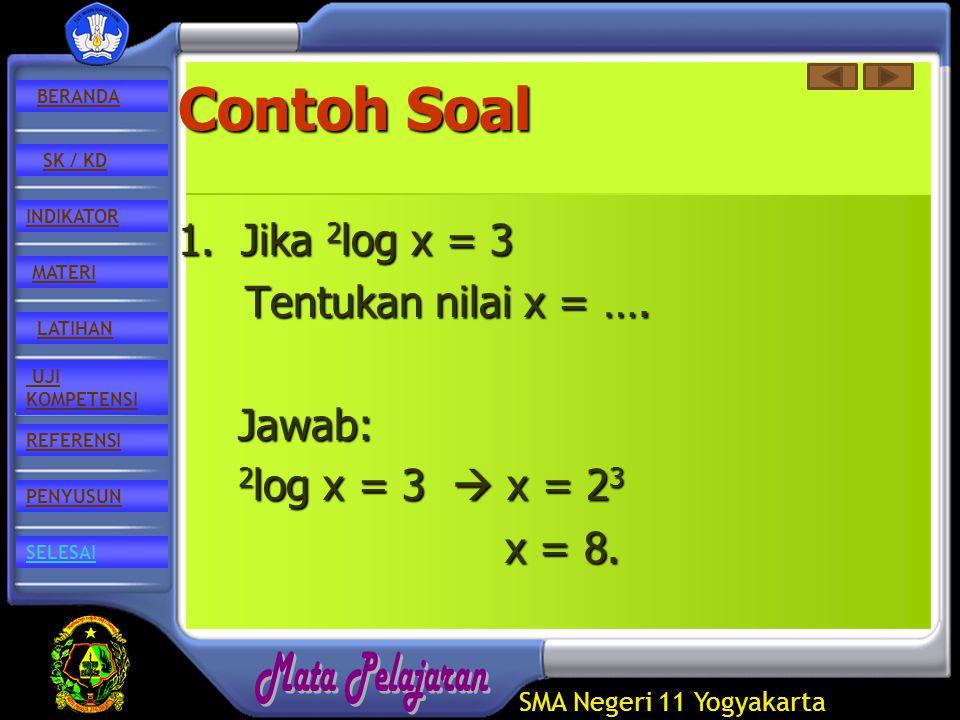 SMA Negeri 11 Yogyakarta REFERENSI LATIHAN MATERI PENYUSUN INDIKATOR SK / KD UJI KOMPETENSI BERANDA SELESAI Contoh Soal 1.