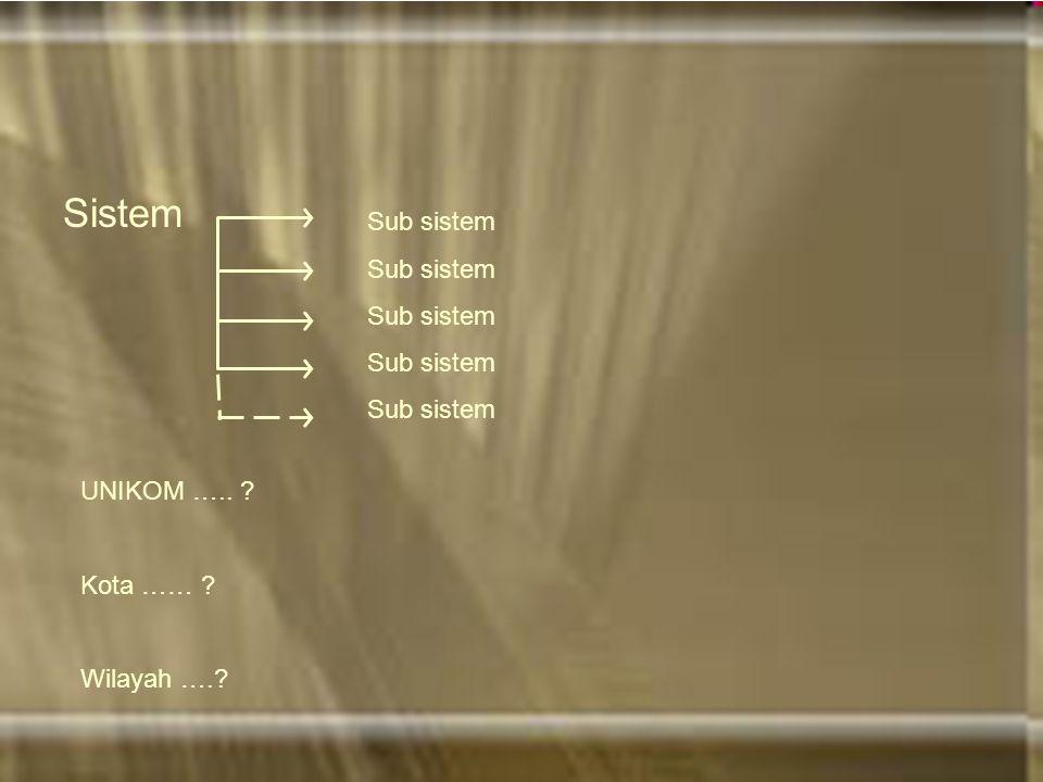 Sistem Sub sistem UNIKOM ….. Kota …… Wilayah ….