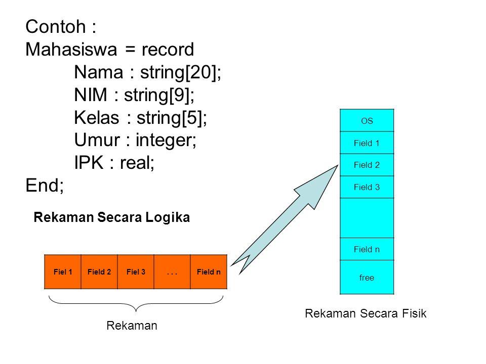 Contoh : Mahasiswa = record Nama : string[20]; NIM : string[9]; Kelas : string[5]; Umur : integer; IPK : real; End; Fiel 1Field 2Fiel 3...Field n Reka
