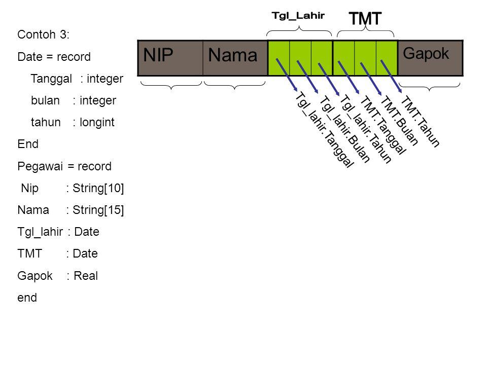 Contoh 3: Date = record Tanggal : integer bulan : integer tahun : longint End Pegawai = record Nip: String[10] Nama : String[15] Tgl_lahir : Date TMT: