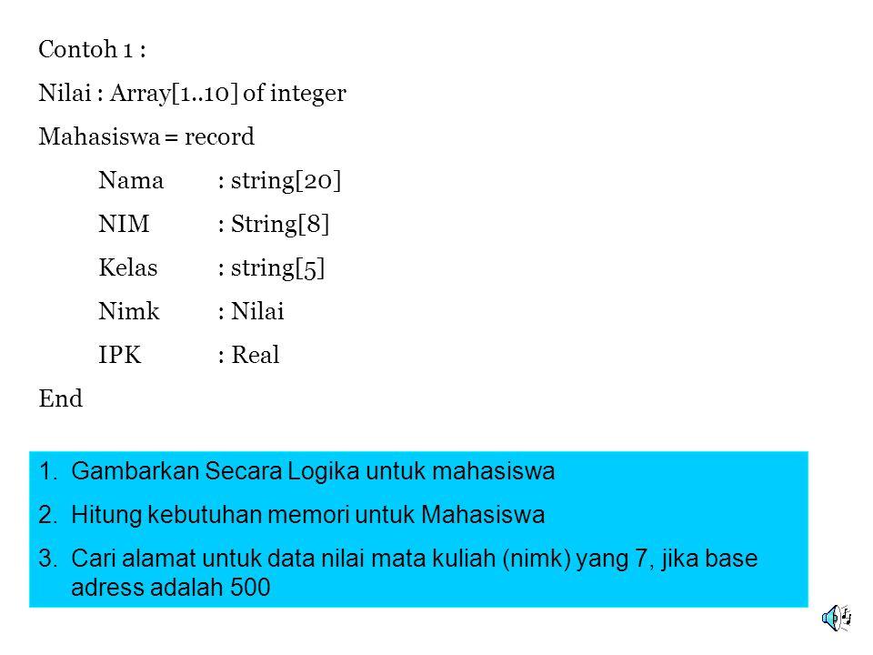 Contoh 1 : Nilai : Array[1..10] of integer Mahasiswa = record Nama: string[20] NIM: String[8] Kelas: string[5] Nimk: Nilai IPK: Real End 1.Gambarkan S
