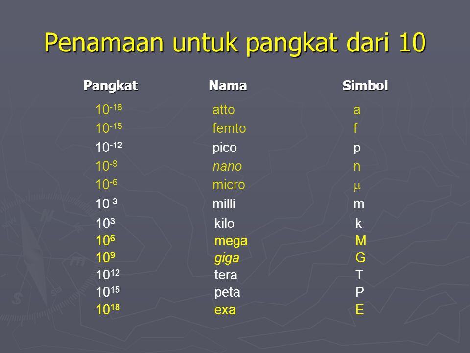 Notasi Ilmiah Bilangan besar:  10 0 = 1  10 1 = 10  10 2 = 100  … dll Bilangan kecil: 10 -1 = 0.1 10 -1 = 0.1 10 -2 = 0.01 10 -2 = 0.01 10 -3 = 0.001 10 -3 = 0.001 … dll … dll Contoh ► Laju cahaya dalam vakum c  300 000 000 m/s c  3.0 x 10 8 m/s ► Massa nyamuk m  0.00001 kg m  10 -5 kg