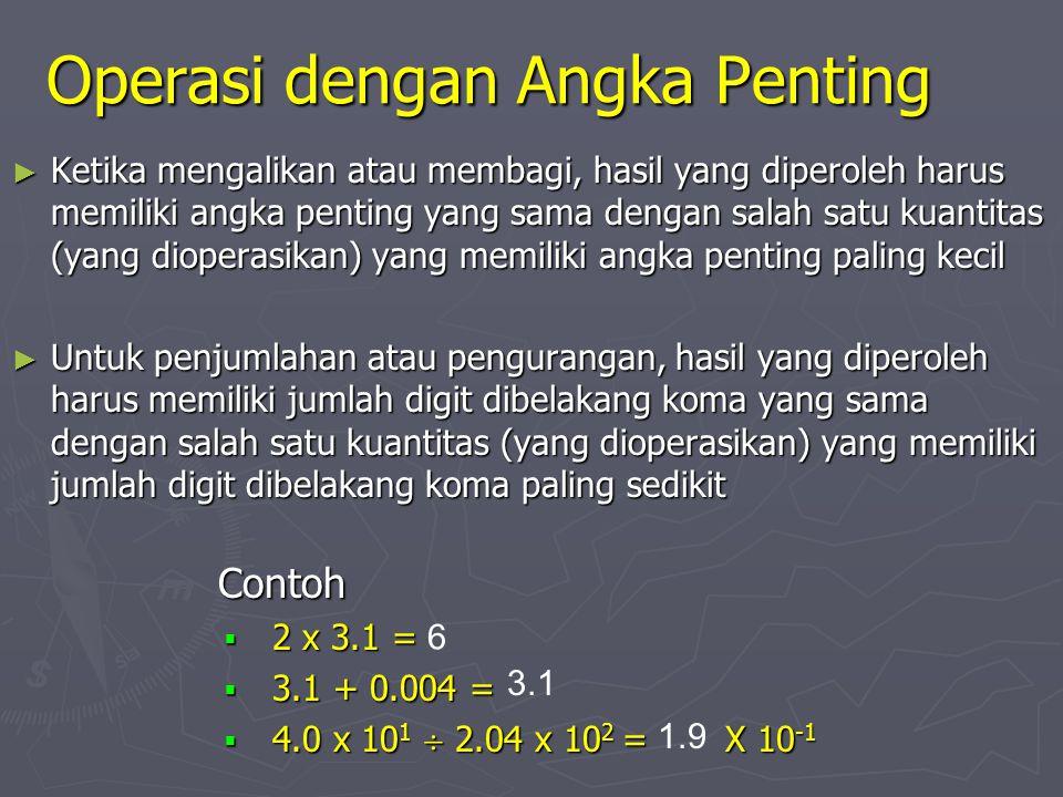 Angka Penting ► Jumlah digit yang muncul dalam setiap hasil pengukuran atau perhitungan yang masih dapat dipastikan ► Semua digit yang tidak nol adalah angka penting ► Nol adalah angka penting ketika: - diantara digit yang bukan nol - setelah koma dan angka penting yang lain ► Semua digit dalam notasi ilmiah adalah angka penting Contoh 3.03 3.03 0.0031 0.0031 4.0 x 10 1 4.0 x 10 1 1.70 x 10 2 1.70 x 10 2 1.7000 x 10 2 1.7000 x 10 2 3 Angka Penting 2 Angka Penting 3 Angka Penting 5 Angka Penting