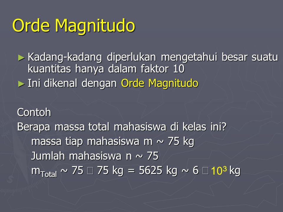 Operasi dengan Angka Penting ► Ketika mengalikan atau membagi, hasil yang diperoleh harus memiliki angka penting yang sama dengan salah satu kuantitas