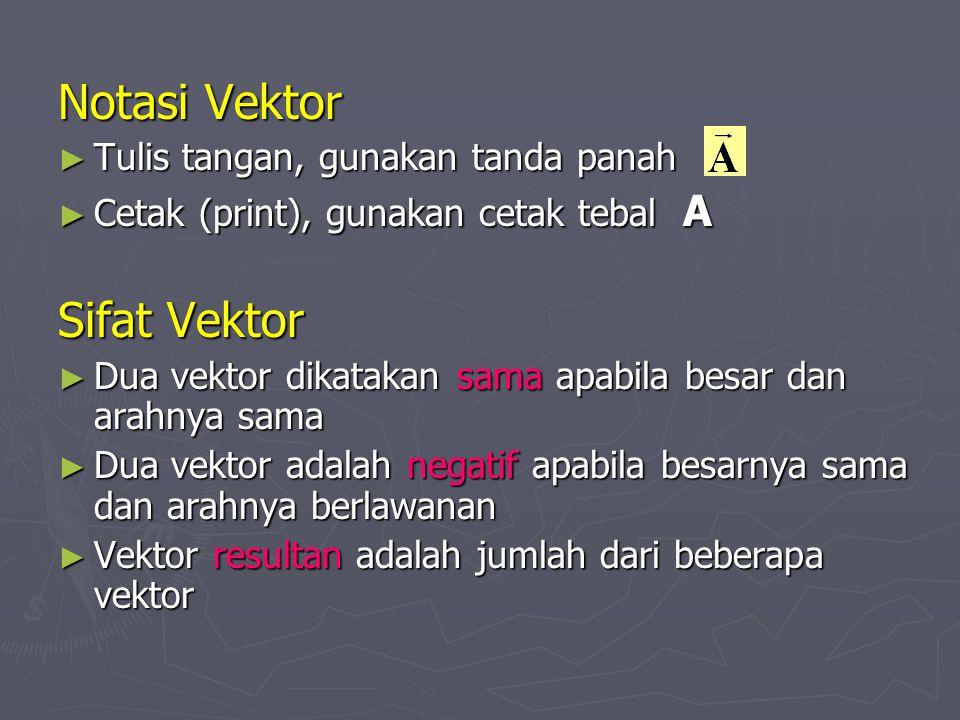 Skalar dan Vektor ► Kuantitas skalar dijelaskan hanya oleh besar saja (temperatur, panjang,…) ► Kuantitas vektor perlu besar dan arah untuk menjelaskannya (gaya, kecepatan,…) - direpresentasikan oleh sebuah panah, panjang panah berkaitan dengan besar vektor berkaitan dengan besar vektor - kepala panah menunjukkan arah vektor