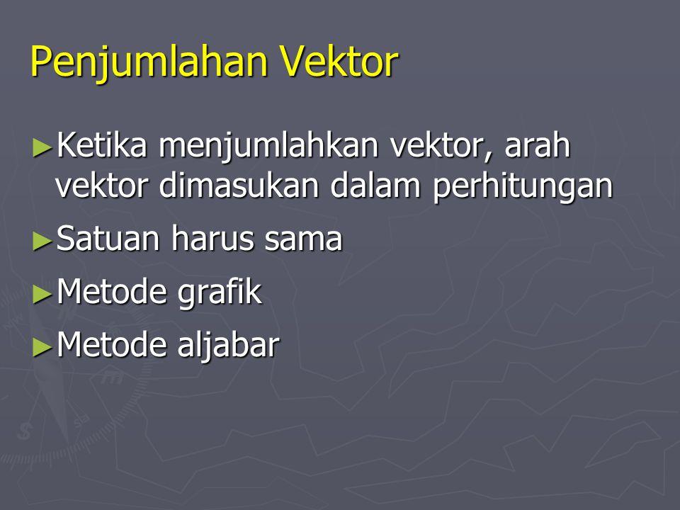 Notasi Vektor ► Tulis tangan, gunakan tanda panah ► Cetak (print), gunakan cetak tebal A Sifat Vektor ► Dua vektor dikatakan sama apabila besar dan arahnya sama ► Dua vektor adalah negatif apabila besarnya sama dan arahnya berlawanan ► Vektor resultan adalah jumlah dari beberapa vektor