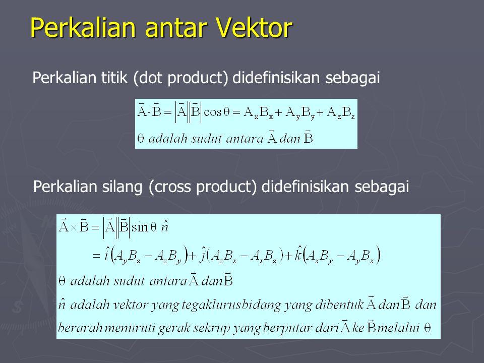 Komponen dari Sebuah Vektor Komponen x dari sebuah vektor adalah proyeksi vektor terhadap sumbu x A x = cos  Komponen y dari sebuah vektor adalah pro