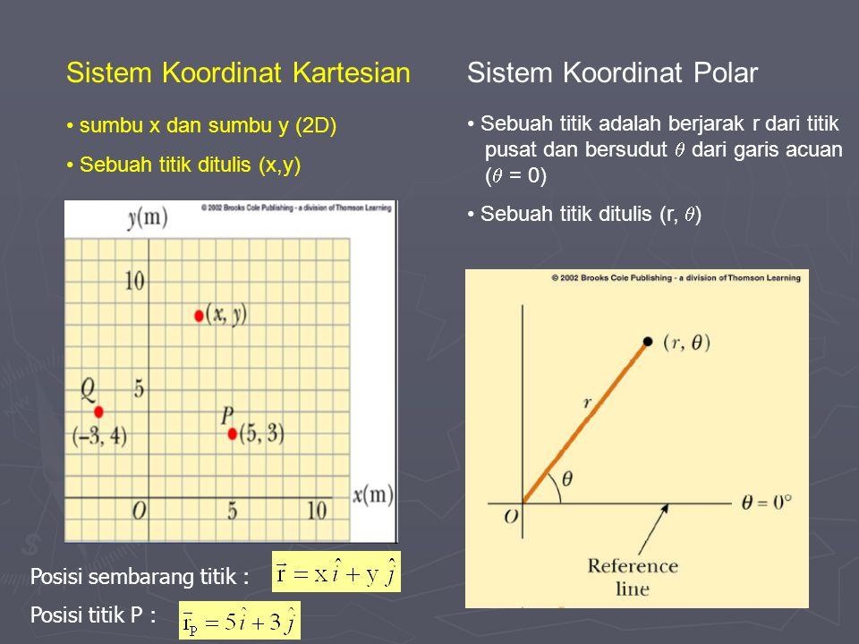 Sistem Koordinat  Digunakan untuk menjelaskan posisi suatu titik dalam ruang  Sistem koordinat (kerangka) terdiri dari - Titik acuan tetap yang dinamakan titik pusat - Sumbu-sumbu dengan skala dan keterangan  Jenis Sistem Koordinat (dalam kuliah ini) - Kartesian - Polar