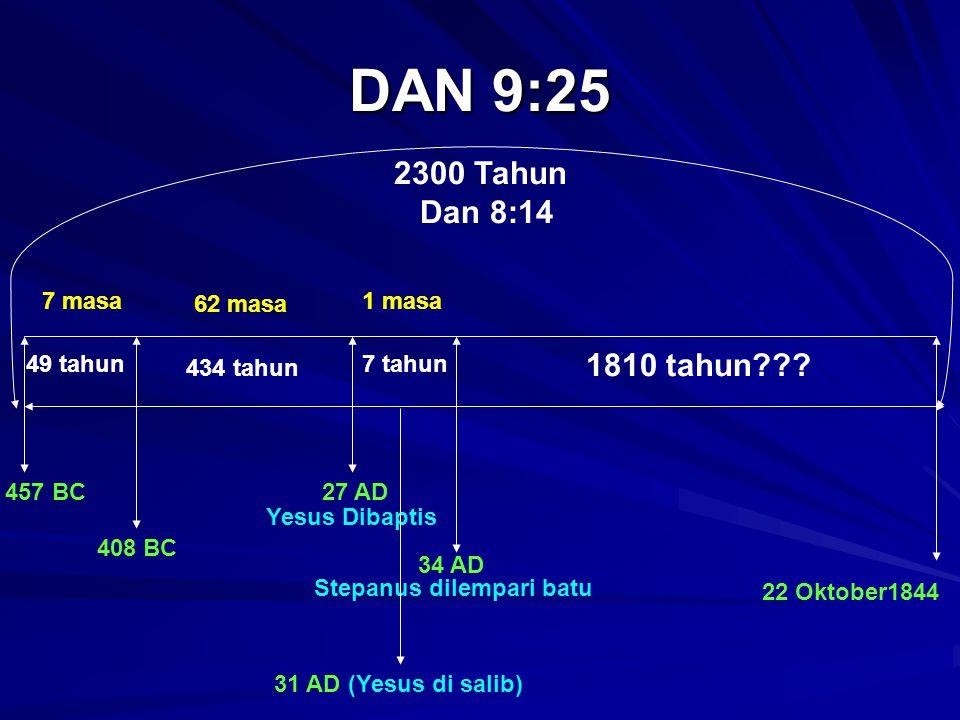 DAN 9:25 1810 tahun??? 7 tahun 434 tahun 49 tahun 62 masa 1 masa7 masa 2300 Tahun Dan 8:14 457 BC 408 BC 27 AD 34 AD 22 Oktober1844 Stepanus dilempari