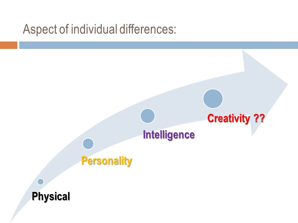 Aspect of individual differences:Physical Personality Intelligence Creativity ??
