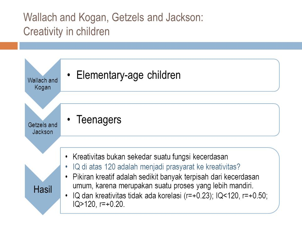 Wallach and Kogan, Getzels and Jackson: Creativity in children Wallach and Kogan Elementary-age children Getzels and Jackson Teenagers Hasil Kreativit