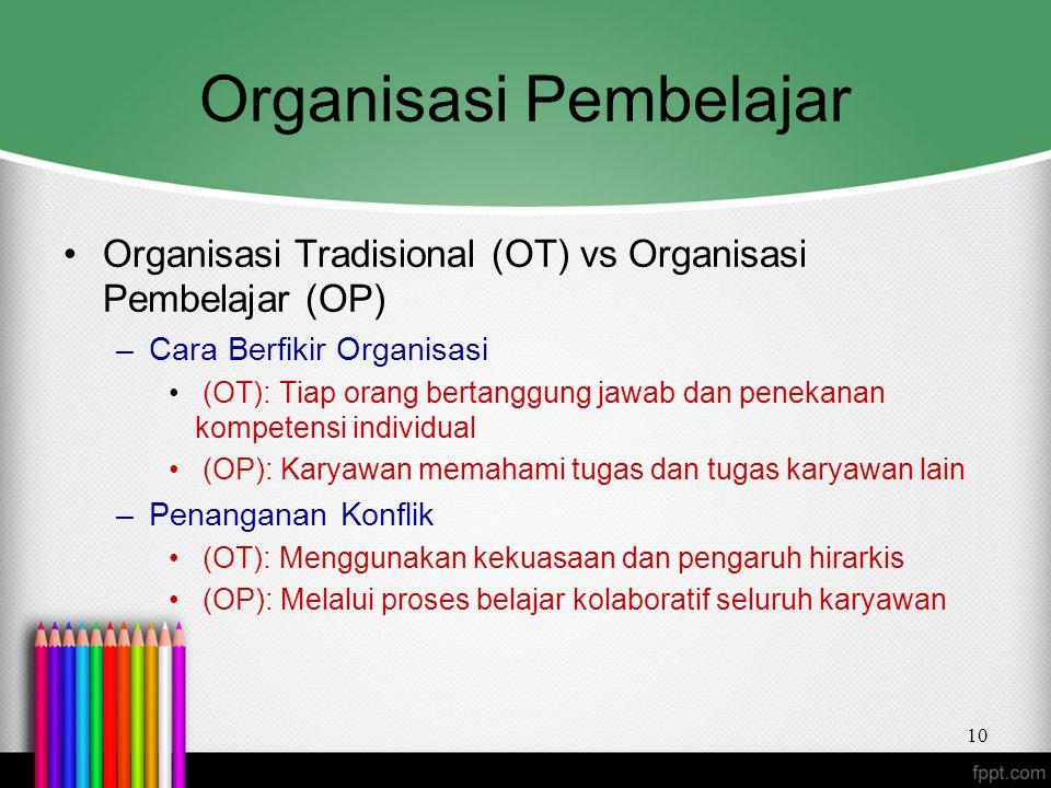 Organisasi Pembelajar Organisasi Tradisional (OT) vs Organisasi Pembelajar (OP) –Cara Berfikir Organisasi (OT): Tiap orang bertanggung jawab dan penek