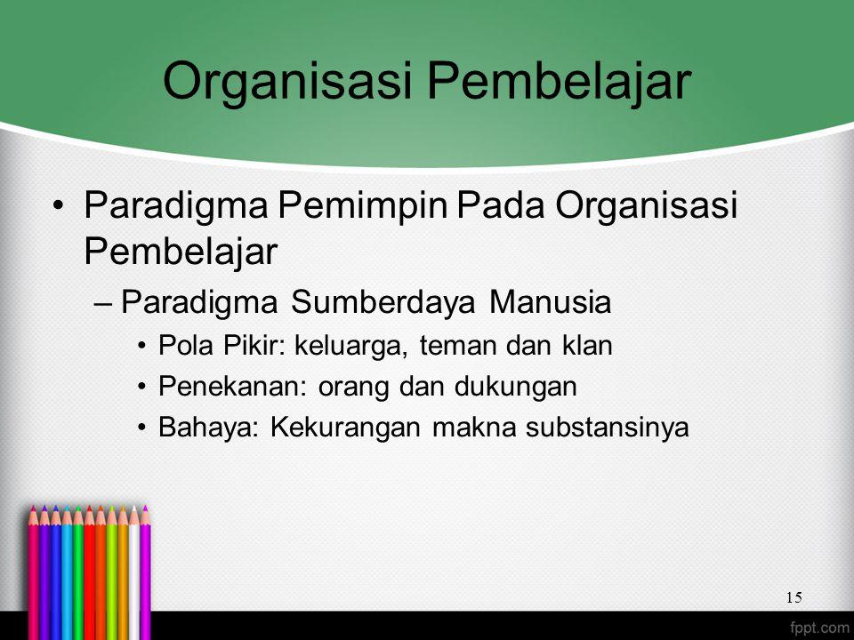 Organisasi Pembelajar Paradigma Pemimpin Pada Organisasi Pembelajar –Paradigma Sumberdaya Manusia Pola Pikir: keluarga, teman dan klan Penekanan: oran