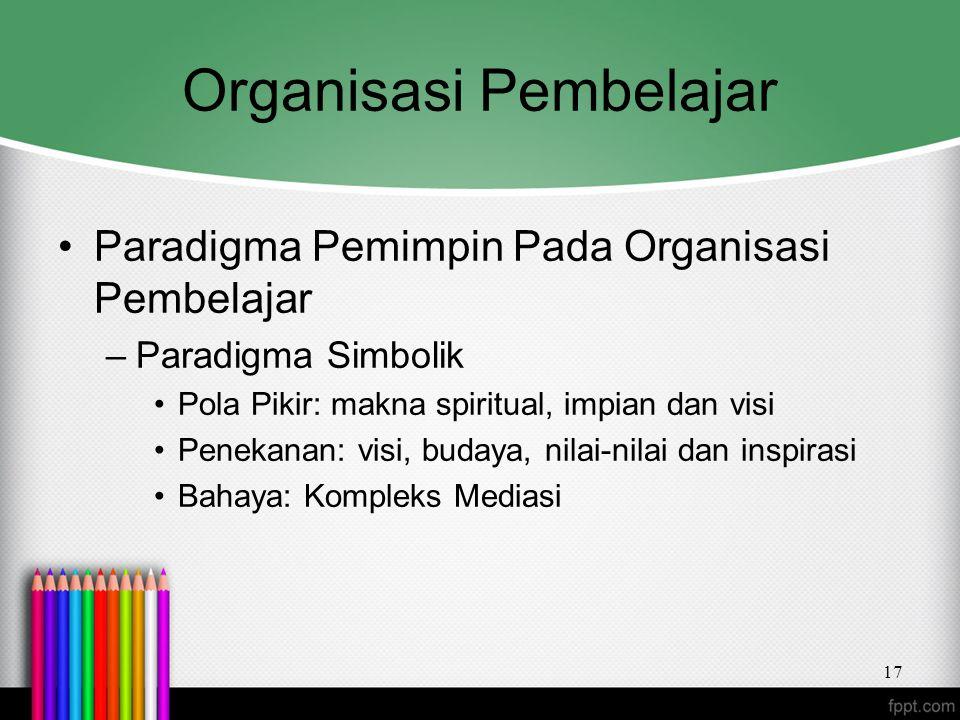 Organisasi Pembelajar Paradigma Pemimpin Pada Organisasi Pembelajar –Paradigma Simbolik Pola Pikir: makna spiritual, impian dan visi Penekanan: visi,