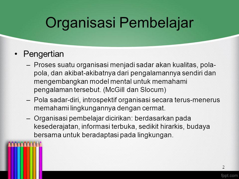 Organisasi Pembelajar Pengertian –Proses suatu organisasi menjadi sadar akan kualitas, pola- pola, dan akibat-akibatnya dari pengalamannya sendiri dan