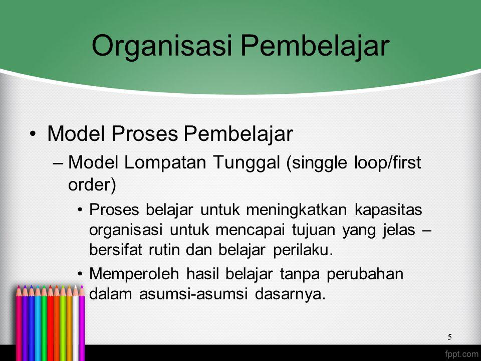 Organisasi Pembelajar Model Proses Pembelajar –Model Lompatan Tunggal (singgle loop/first order) Proses belajar untuk meningkatkan kapasitas organisas