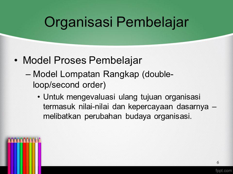Organisasi Pembelajar Model Proses Pembelajar –Model Lompatan Rangkap (double- loop/second order) Untuk mengevaluasi ulang tujuan organisasi termasuk