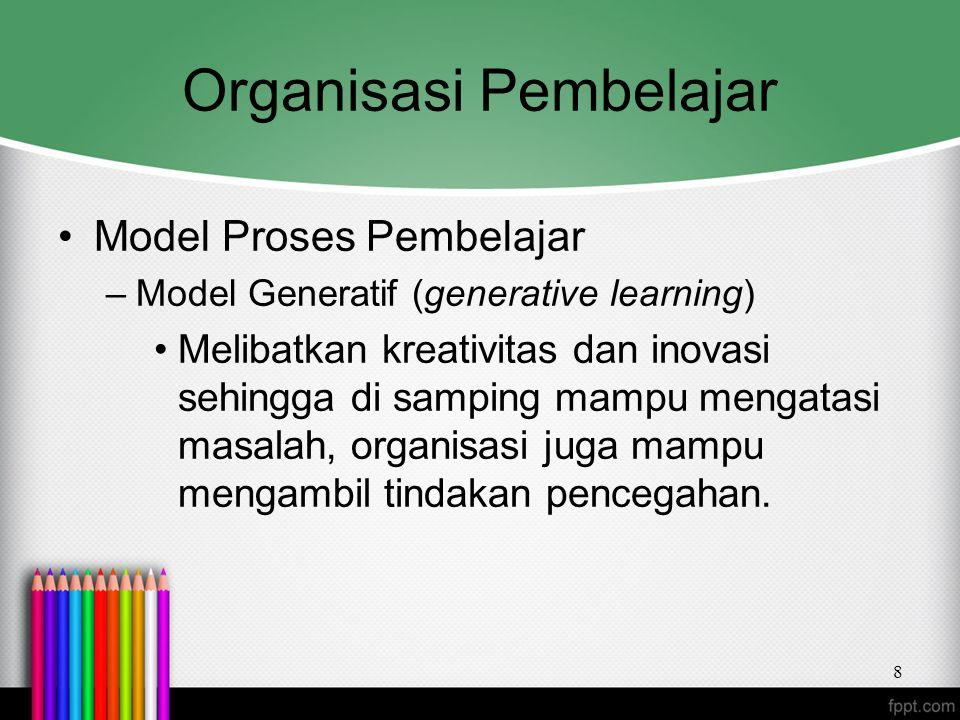 Organisasi Pembelajar Model Proses Pembelajar –Model Generatif (generative learning) Melibatkan kreativitas dan inovasi sehingga di samping mampu meng