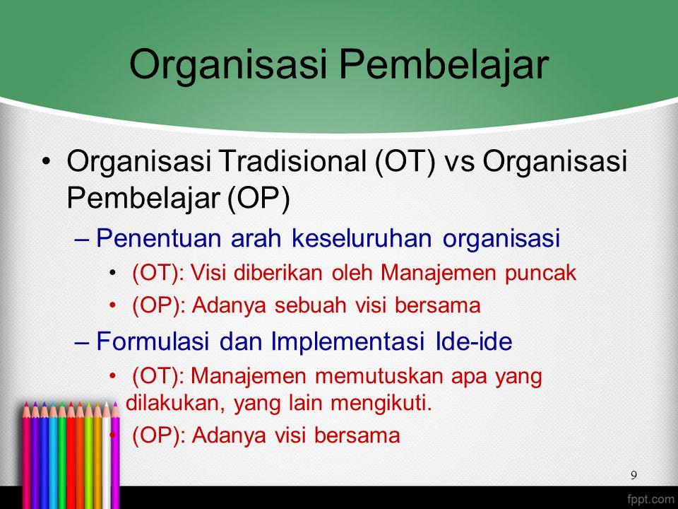 Organisasi Pembelajar Organisasi Tradisional (OT) vs Organisasi Pembelajar (OP) –Penentuan arah keseluruhan organisasi (OT): Visi diberikan oleh Manaj