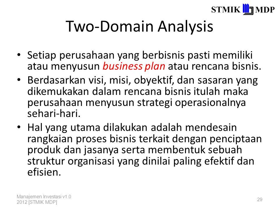Two-Domain Analysis Setiap perusahaan yang berbisnis pasti memiliki atau menyusun business plan atau rencana bisnis.