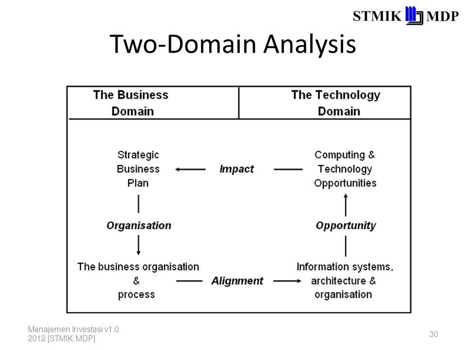 Two-Domain Analysis Manajemen Investasi v1.0 2012 [STMIK MDP] 30