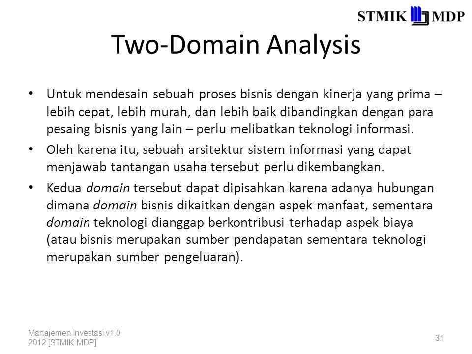 Two-Domain Analysis Untuk mendesain sebuah proses bisnis dengan kinerja yang prima – lebih cepat, lebih murah, dan lebih baik dibandingkan dengan para pesaing bisnis yang lain – perlu melibatkan teknologi informasi.