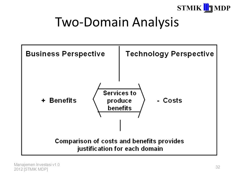 Two-Domain Analysis Manajemen Investasi v1.0 2012 [STMIK MDP] 32