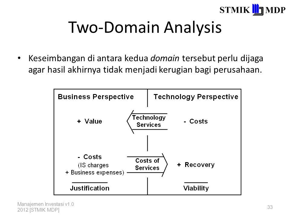 Two-Domain Analysis Keseimbangan di antara kedua domain tersebut perlu dijaga agar hasil akhirnya tidak menjadi kerugian bagi perusahaan.